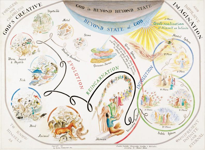 creation-chart.jpg