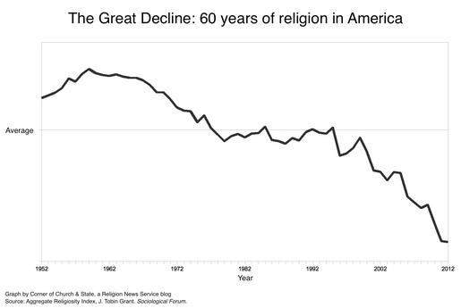 Decline.jpg
