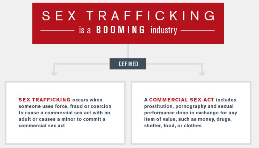 sex trafficking.png