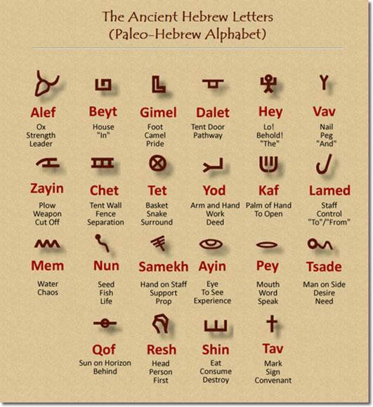 AWHN - Paleo-Hebrew.jpg