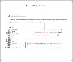 flood, light, priest, map, sumerian, akkadian, babylonian.png