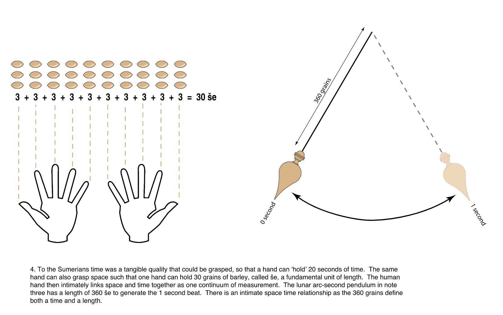 grain,hands.PNG