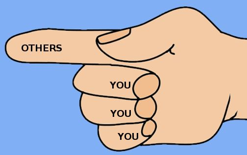 Image result for pointing at others 3 fingers pointing at self